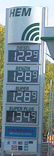 Spritpreise in Berlin-Mitte