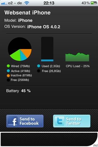 Speicher- und CPU-Auslastung vom iPhone 4